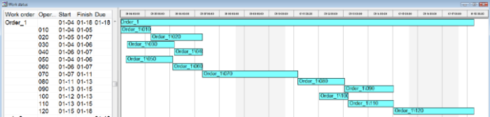 Job Shop Scheduling Graphical Output