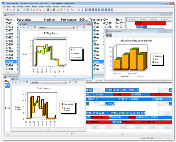 Production Scheduling Software Charts and Graphs